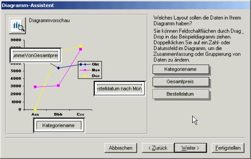 Diagramme mit Microsoft Graph [Access im Unternehmen]