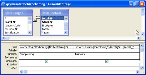 Mit Datums- und Zeitfunktionen arbeiten [Access im Unternehmen]
